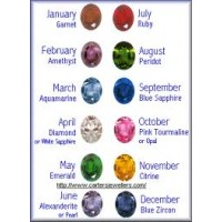 Gems-Zodiac-Ring And Pendants